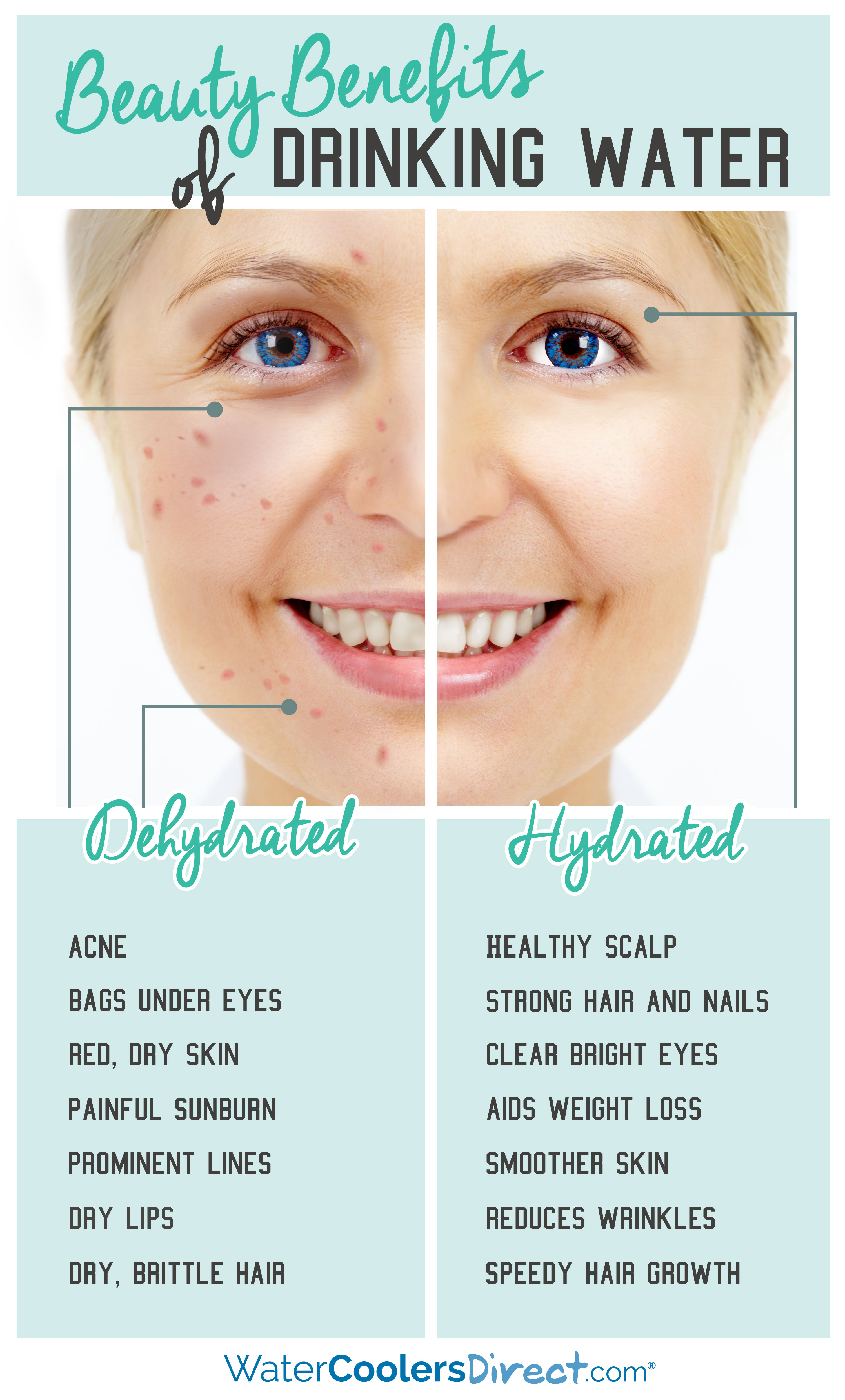 Does Drinking Water Help Skin