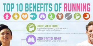 Ten Important Benefits of Running