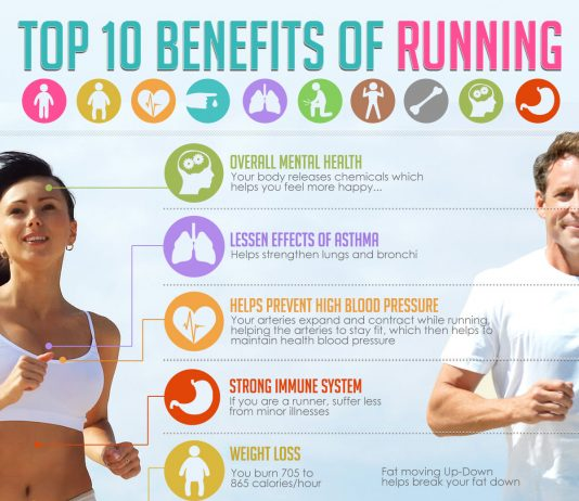 Ten Important Benefits of Running