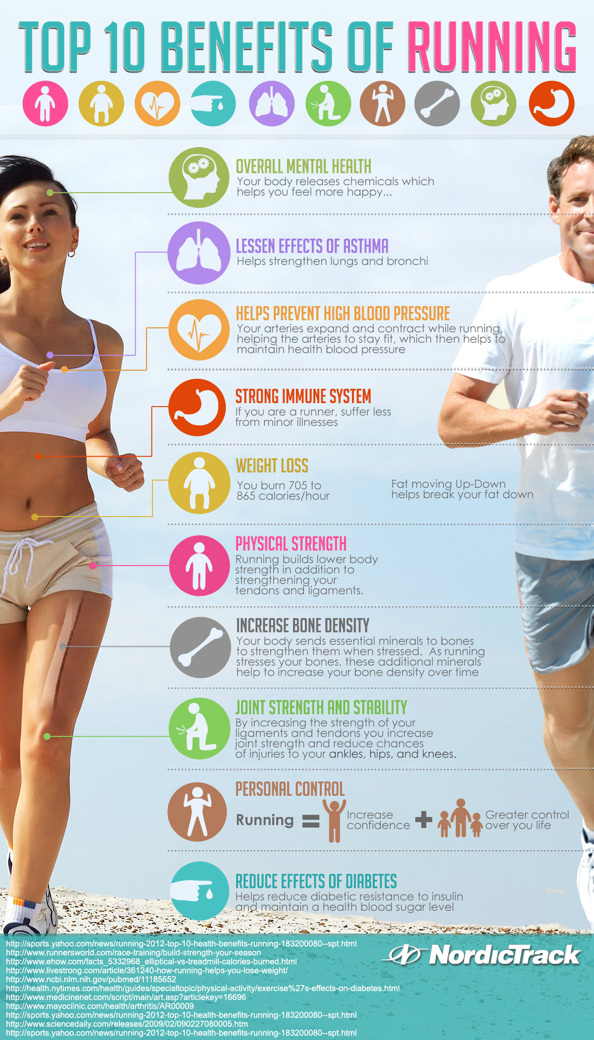 Ten Important Benefits of Running - Ten Important Benefits of Running