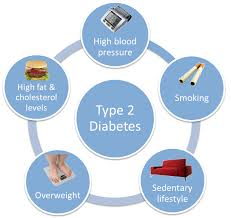 download5 - Diabetes mellitus type 2 also called as non insulin-dependent diabetes mellitus or adult-onset diabetes