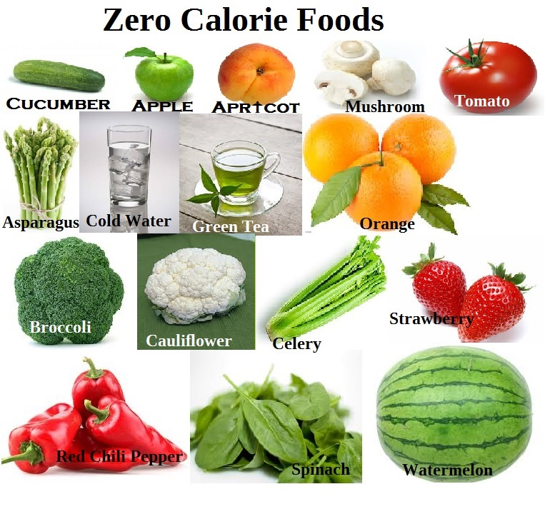 List Of Food That Has Zero Calories