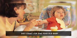 Diet Chart for one year old baby