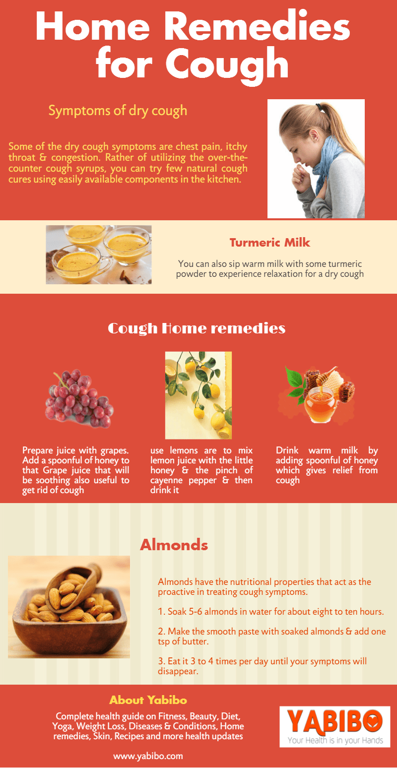 new piktochart 2 - Effective home remedies for cough
