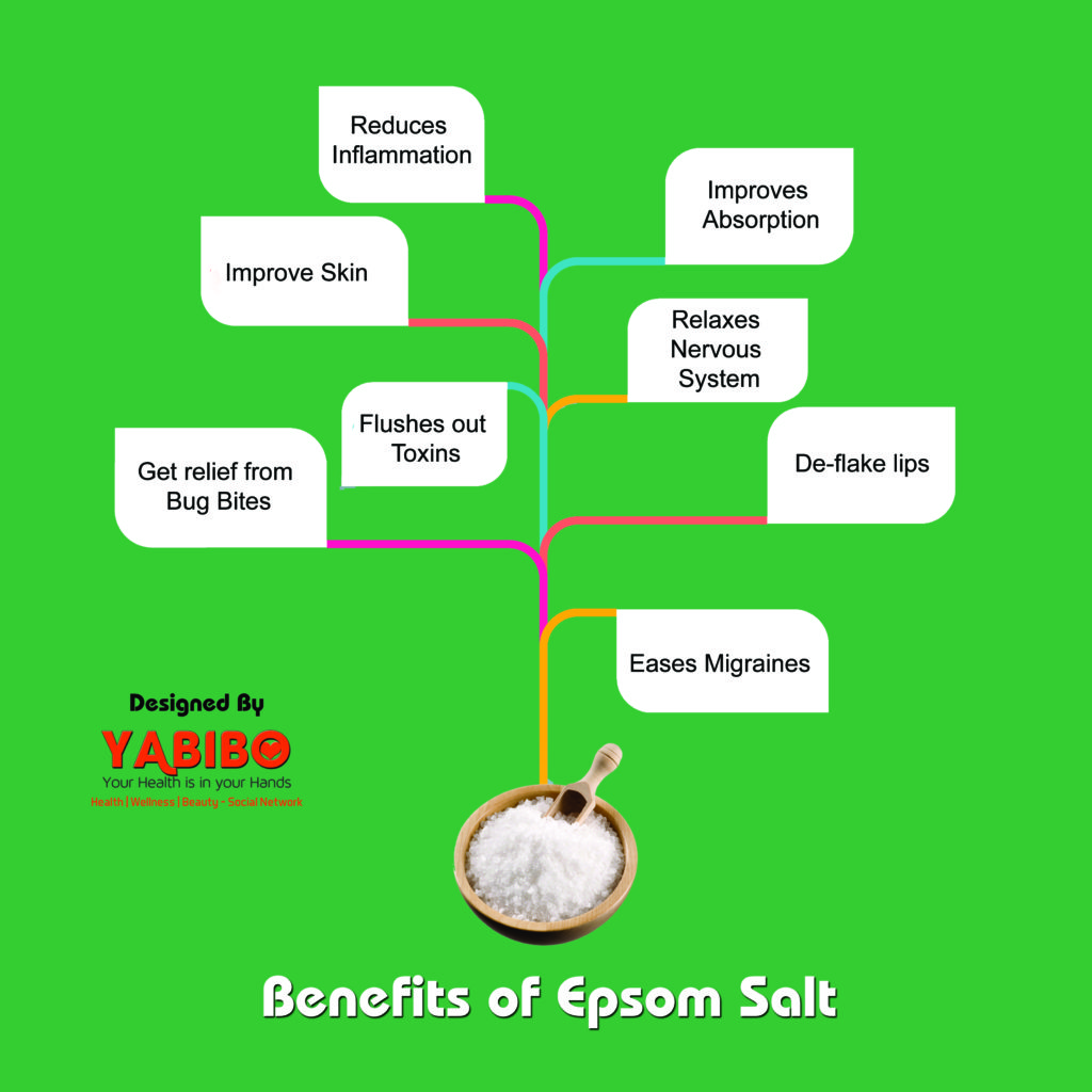 Benefits of Epsom Salt 1024x1024 - Amazing Benefits Of Epsom Salt