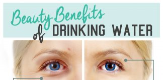 Beauty Secrets Of Drinking Water!