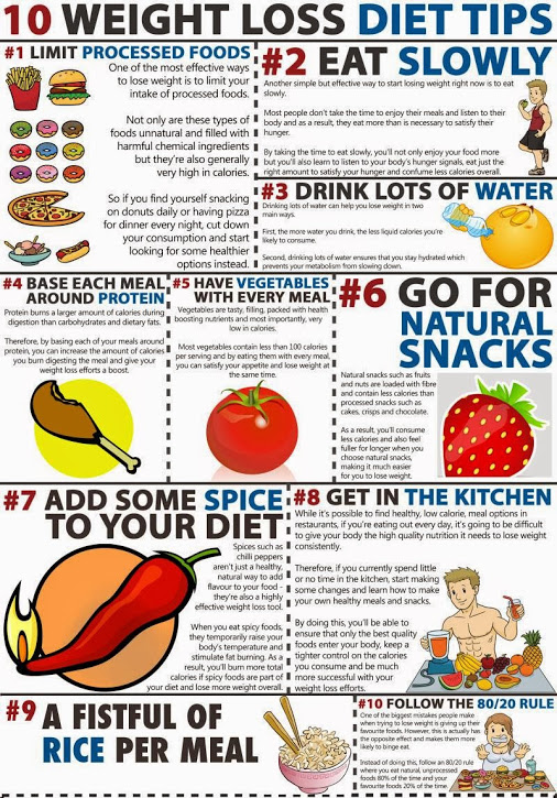 diettips - 10 Amazing Weight Loss Diet Tips