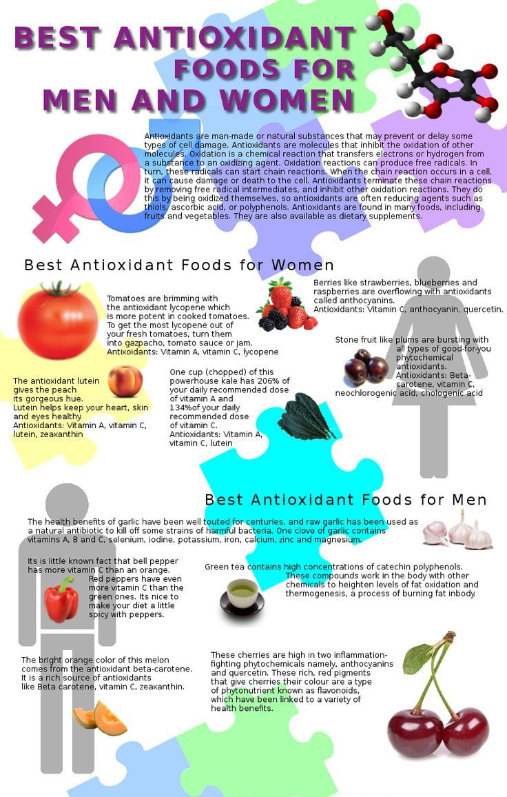 gfhgfhg - Best Antioxidant Foods For Men And Women