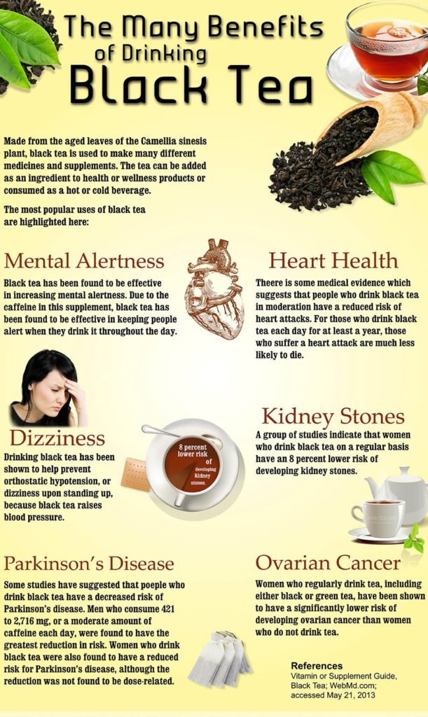 084100a7a2de444ad75b006fb5083241 1 611x1024 - Amazing Health Benefits Of Drinking Black Tea