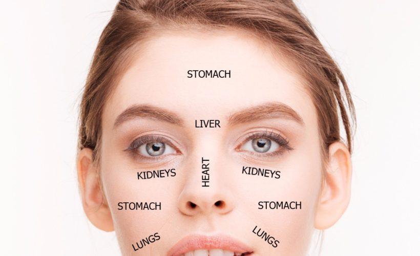 Acne tell about your Health