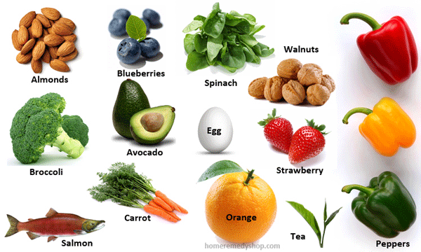 Top SuperFoods for Weight Loss 2 - Best 10 Cheap and Healthy Foods for Weight Loss