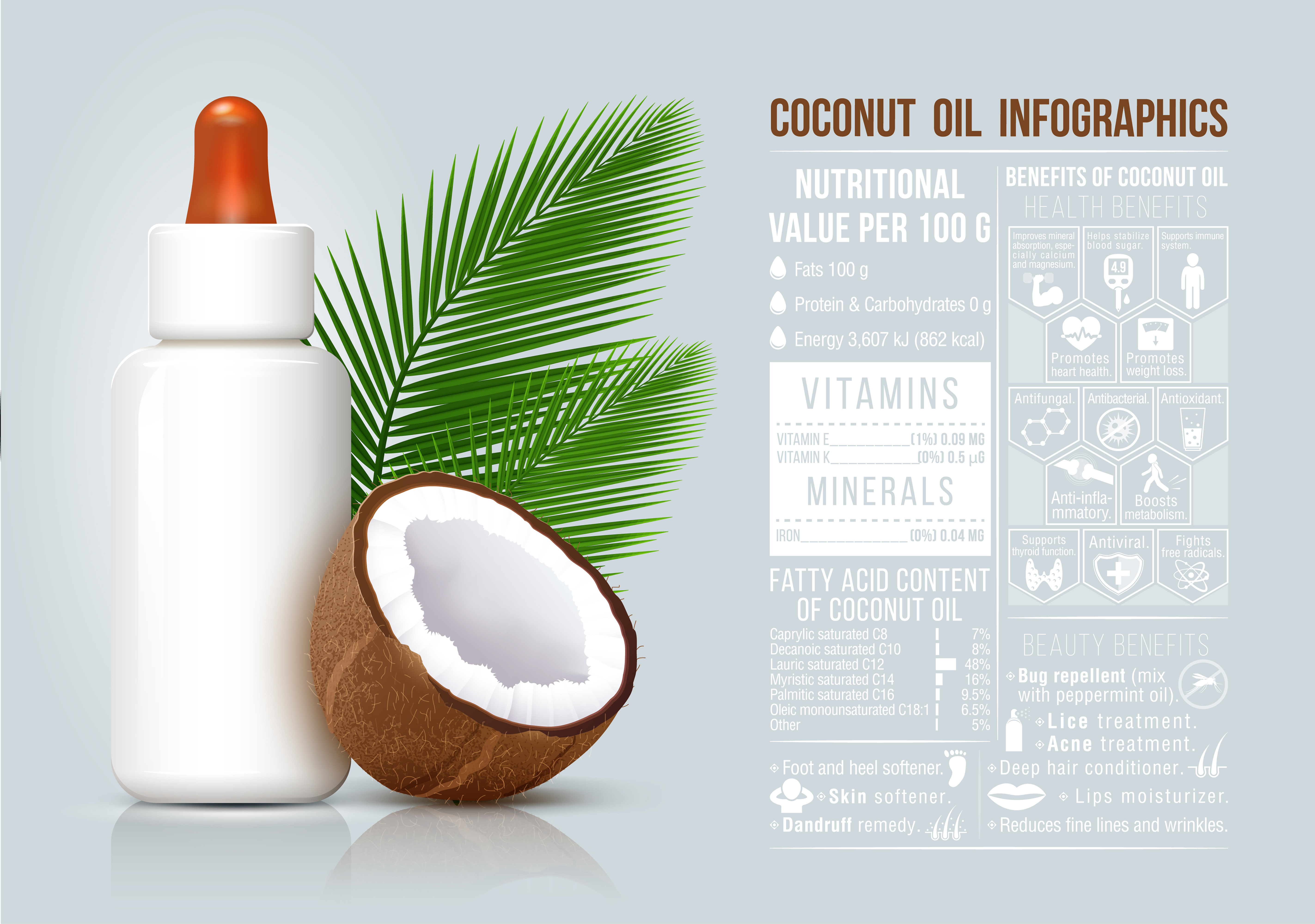 shutterstock 444708343 - 5 Proven Benefits of Coconut Oil for Burns