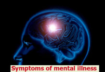 Symptoms of mental illness