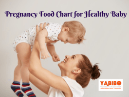 Pregnancy Food Chart for Healthy Baby